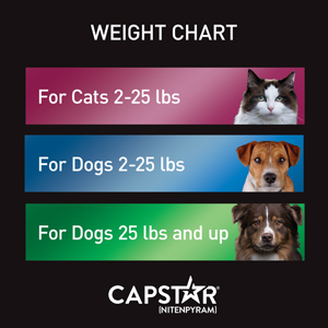 Capstar Dosing Chart: Cats 2-25 pounds, Dogs 2-25 pounds, and 25 pounds and up